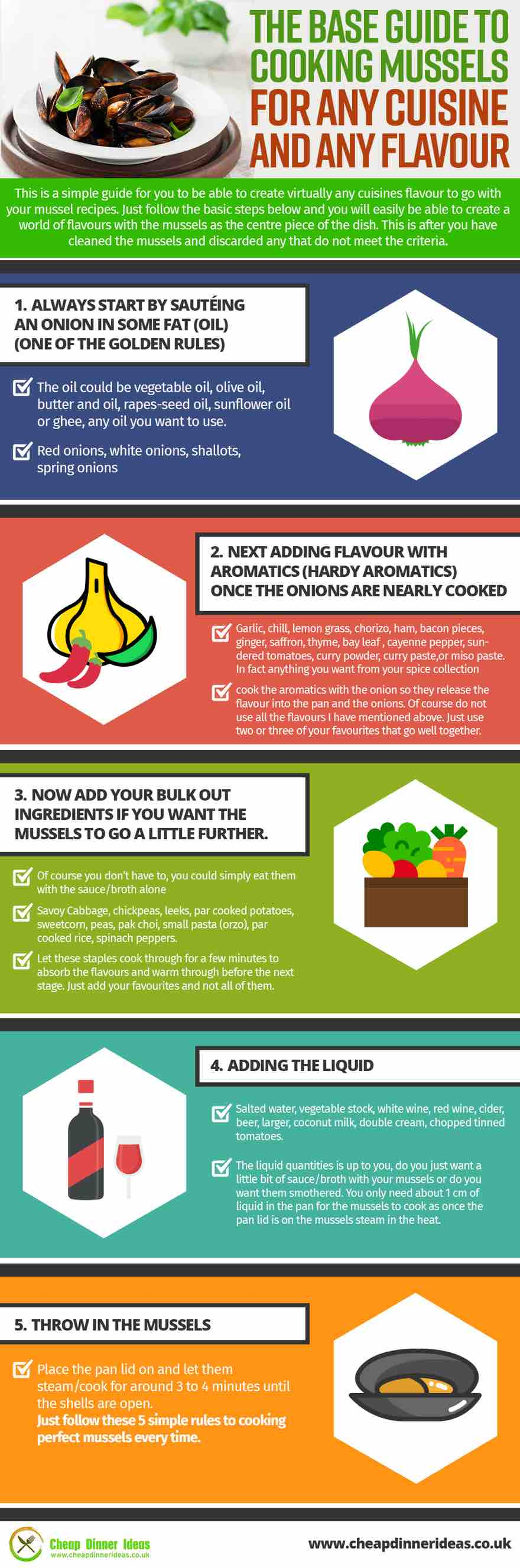 mussels info graph on how to cook mussels for any cuisine in 5 simple steps